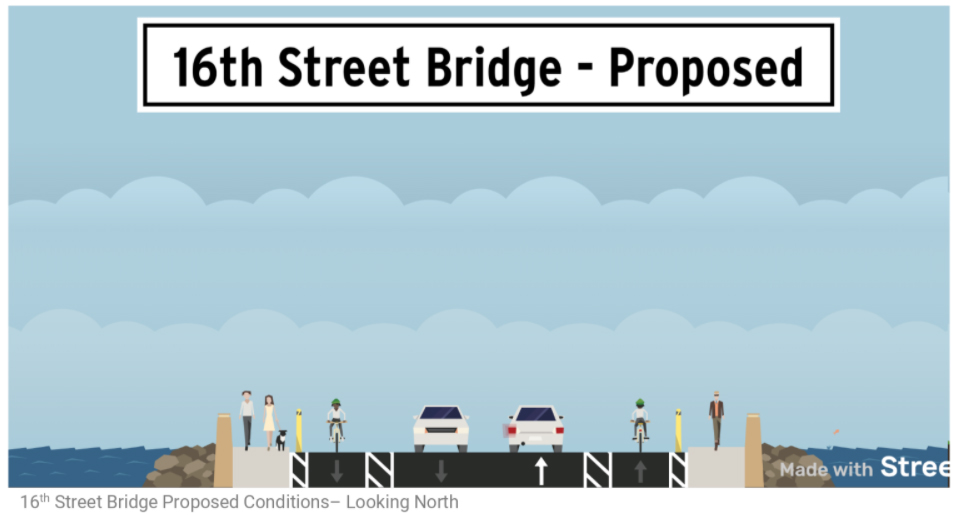 Image shows the cross section of the proposed 16th St Bridge bike lanes with two lanes each direction for motor vehicles, two bike lanes each direction, and two sidewalks.